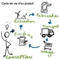 Économie circulaire wiki, Économie circulaire history, Économie circulaire news