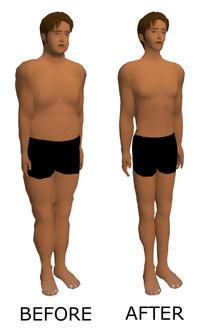 Weight loss wiki, Weight loss history, Weight loss news