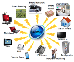 IOT Internet Of Things wiki, IOT Internet Of Things review, IOT Internet Of Things news
