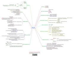 Base de connaissances wiki, Base de connaissances review, Base de connaissances news