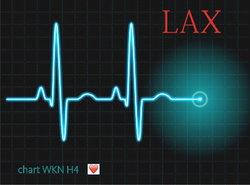 Lax index (LAX - Easy) wiki, Lax index (LAX - Easy) history, Lax index (LAX - Easy) news