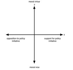 Four Quadrant Model (Eric Weinstein) wiki, Four Quadrant Model (Eric Weinstein) history, Four Quadrant Model (Eric Weinstein) news